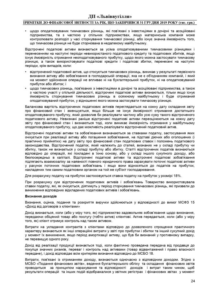 Аудиторський звіт за 2019_page-0044