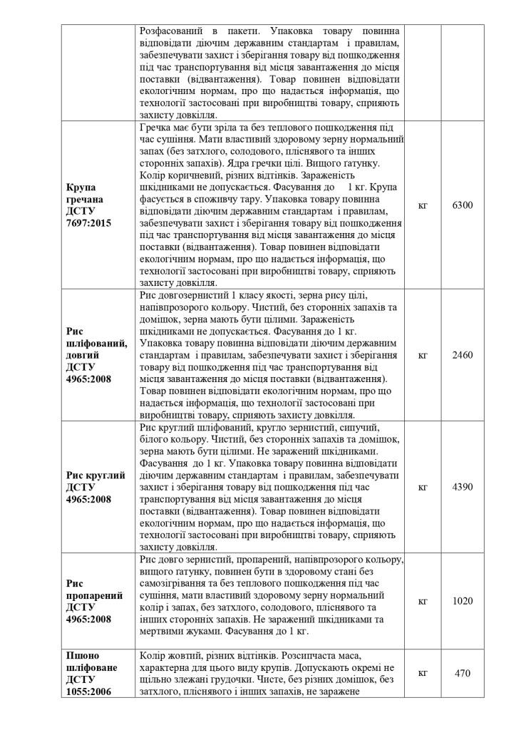 Додаток 1 Технічні вимоги до предмету закупівлі зі змінами_page-0006