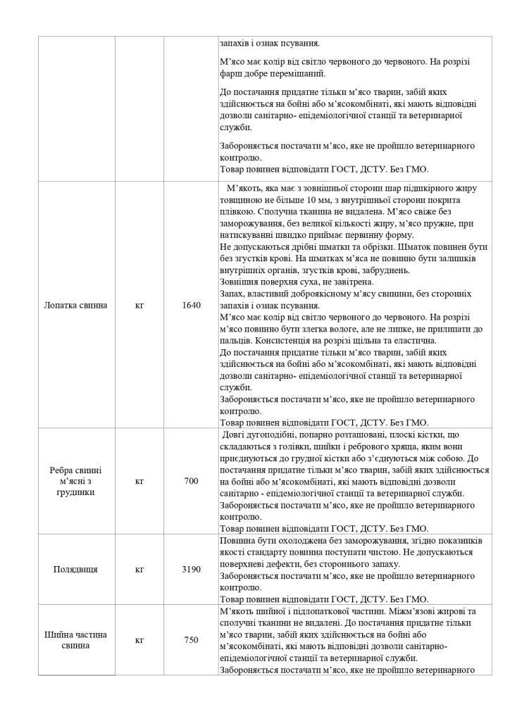 Додаток 4 Технічні вимоги_page-0003