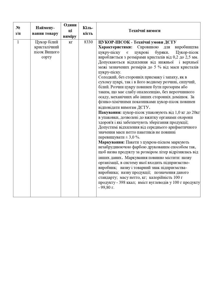 Додаток 1 Технічні вимоги до предмету закупівлі зі змінами_page-0005