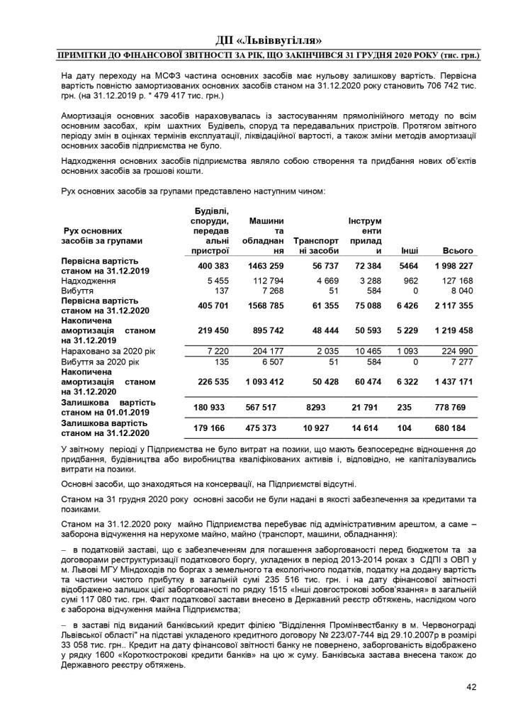 Аудиторський звіт_f_page-0042