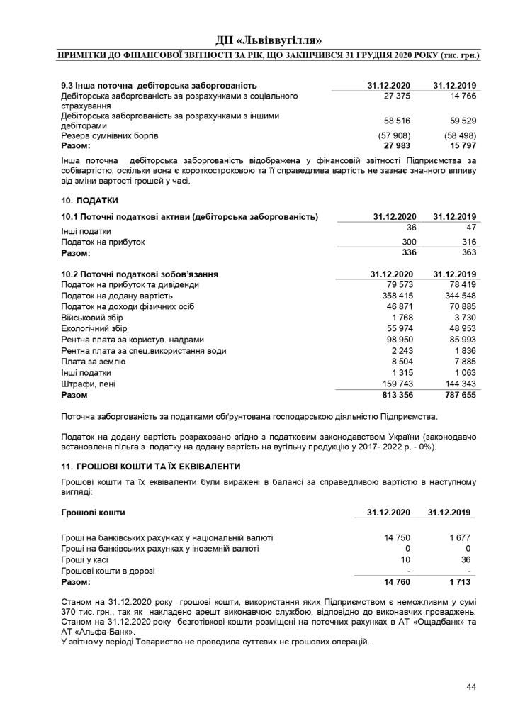 Аудиторський звіт_f_page-0044