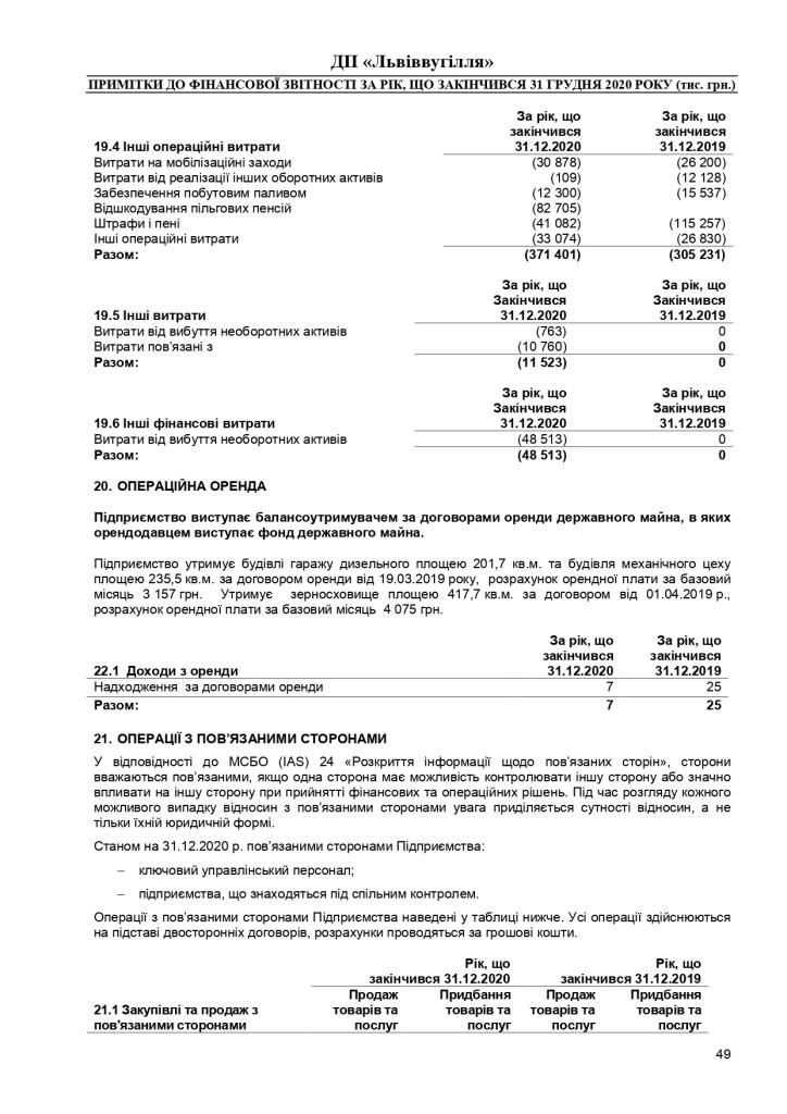 Аудиторський звіт_f_page-0049