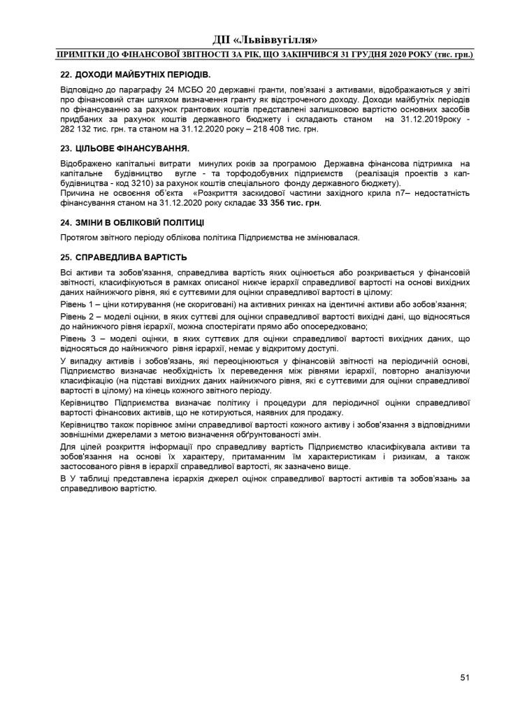 Аудиторський звіт_f_page-0051