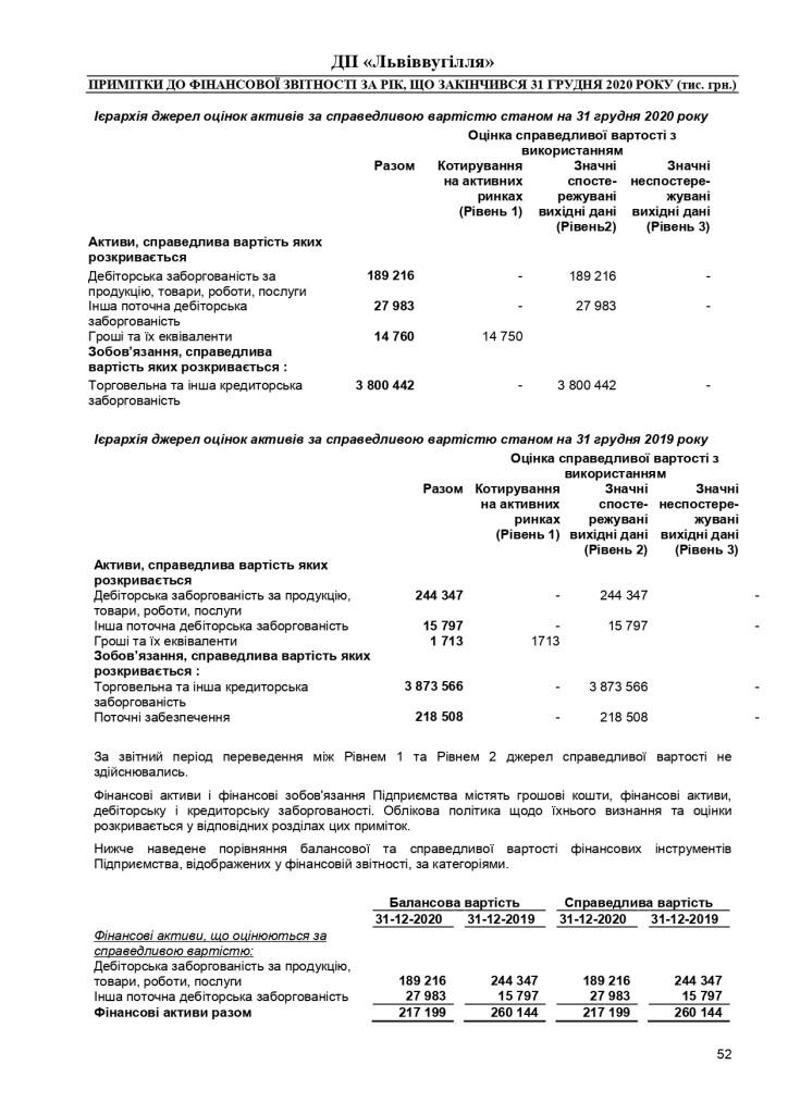 Аудиторський звіт_f_page-0052