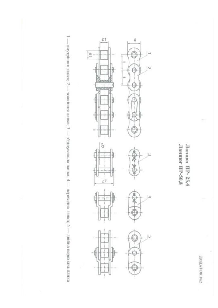 Додаток 1 Технічні вимоги до предмету закупівлі (2)_page-0003